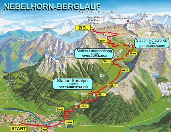 Nebelhorn-Strecke